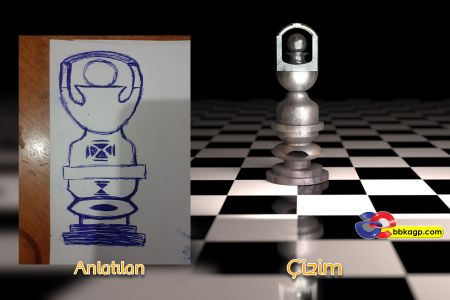 3D konsept cizimi Ankara